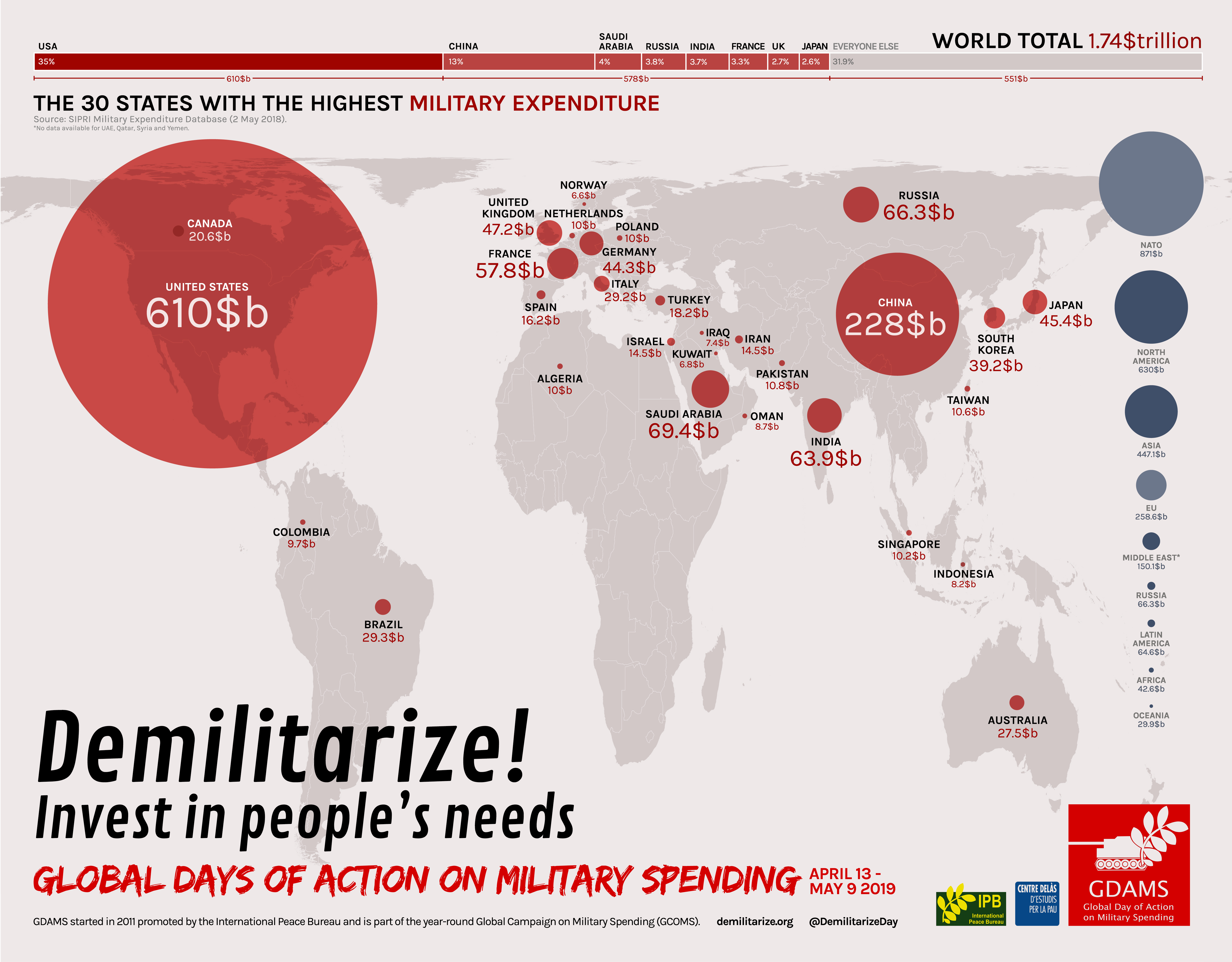 Infographics-GDAMS-Military-Spending.png